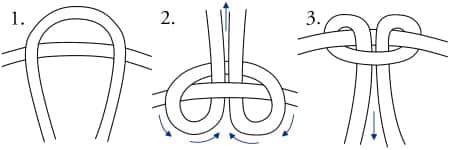 Larkshead knot