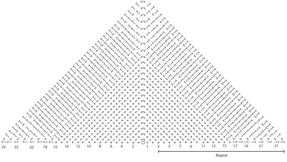 Hawthorne Shawl Chart